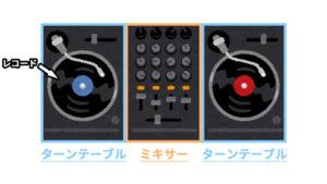 DJ機材名