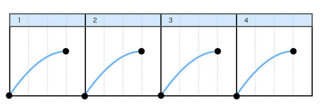 ドラグスクラッチ(DRAG SCRATCH)のスクラッチ楽譜